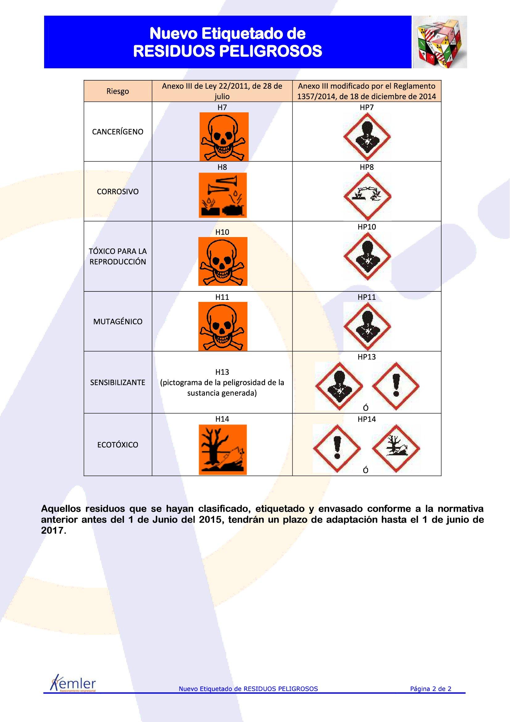 ETIQUETADO-RPS_2